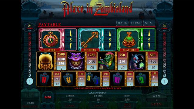 онлайн аппарат Alaxe In Zombieland 6