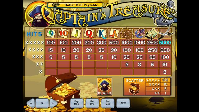 популярный слот Captain's Treasure 5