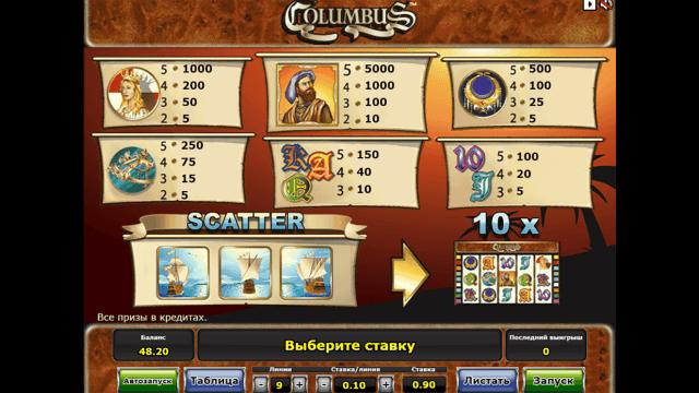 игровой автомат Columbus 1