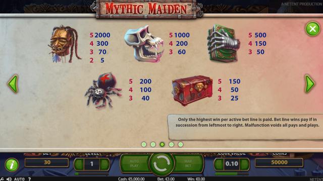 онлайн аппарат Mythic Maiden 3