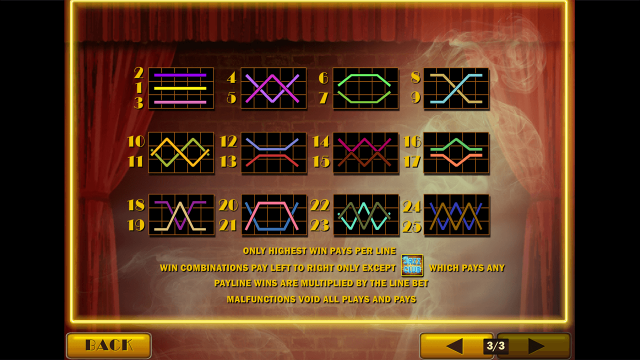 игровой автомат The Jazz Club 5