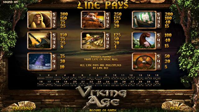 игровой автомат Viking Age 2