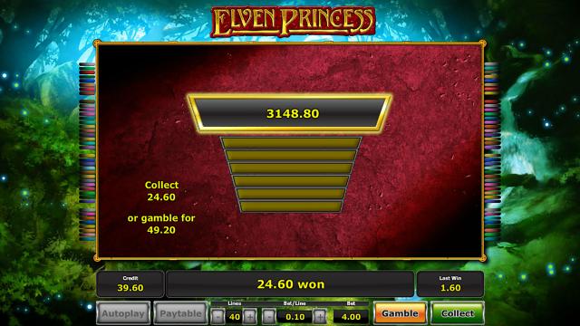 популярный слот Elven Princess 8