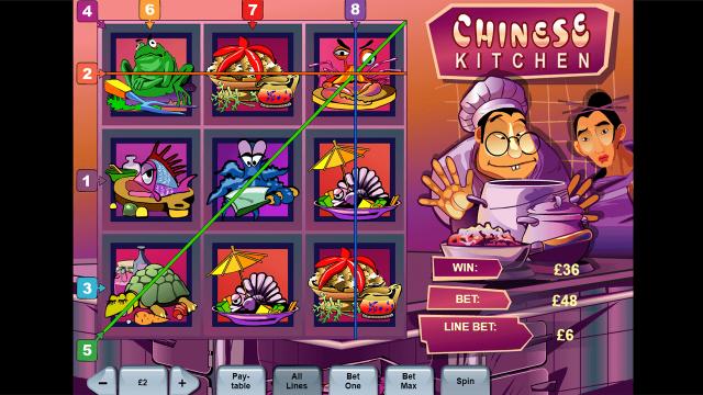 игровой автомат Chinese Kitchen 4