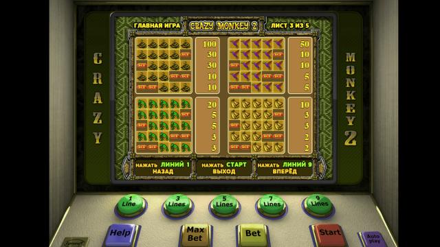 игровой автомат Crazy Monkey 2 3