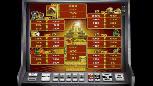 онлайн аппарат Aztec Treasure 2