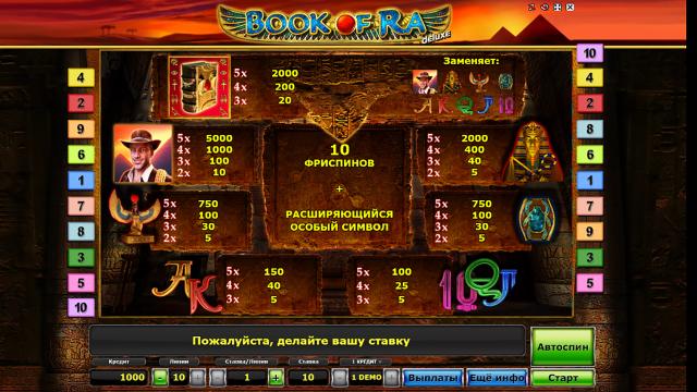 онлайн аппарат Book Of Ra Deluxe 3