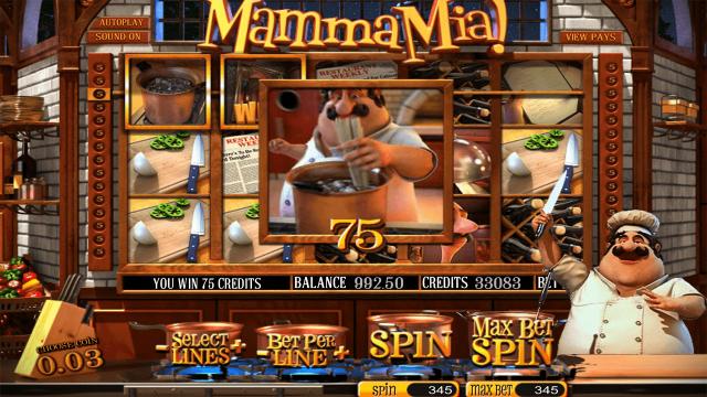 онлайн аппарат Mamma Mia 2