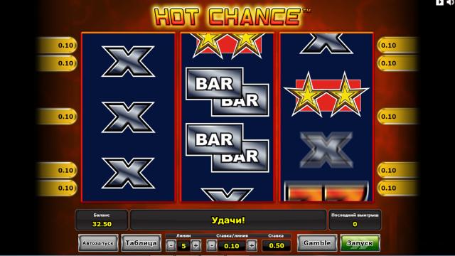 игровой автомат Hot Chance 10