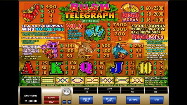 игровой автомат Bush Telegraph 2