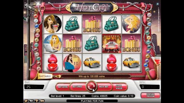 популярный слот Hot City 6