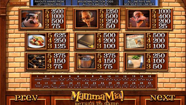 игровой автомат Mamma Mia 3