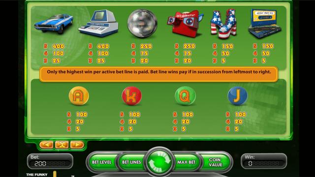 игровой автомат The Funky Seventies 4