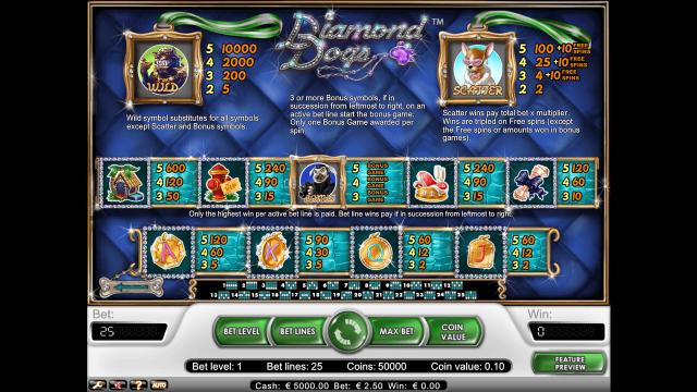 популярный слот Diamond Dogs 1