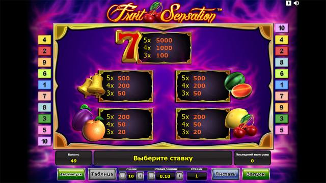 игровой автомат Fruit Sensation 3