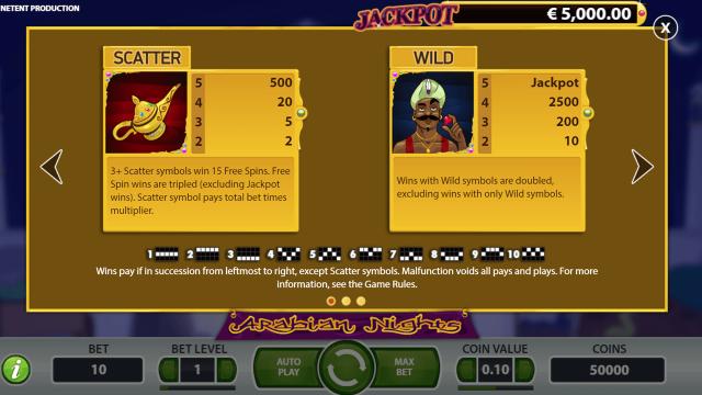 популярный слот Arabian Nights 1