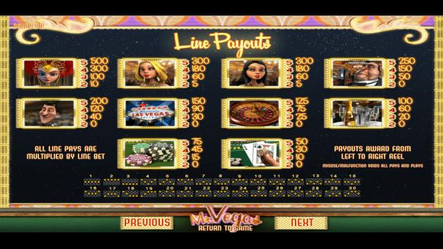 онлайн аппарат Mr. Vegas 2