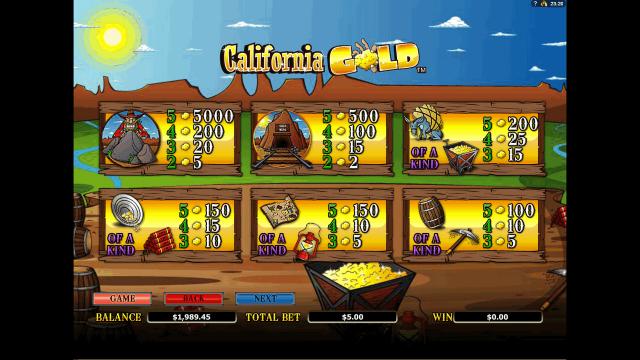 популярный слот California Gold 4