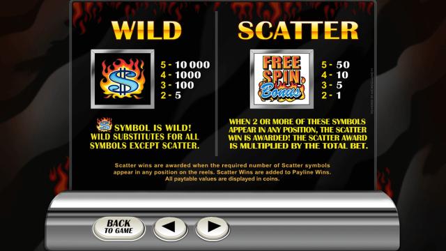 игровой автомат Retro Reels Extreme Heat 10