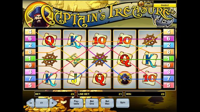популярный слот Captain's Treasure 1