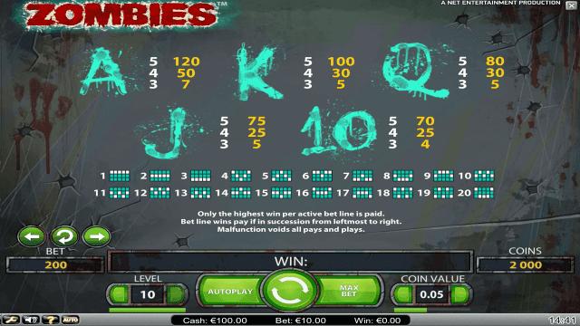 игровой автомат Zombies 5