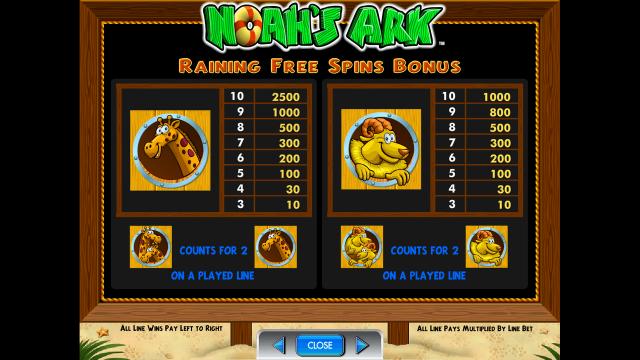 игровой автомат Noah's Ark 7