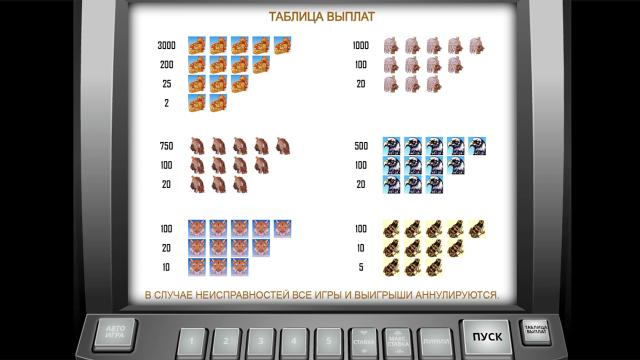 игровой автомат Aztec Gold 3