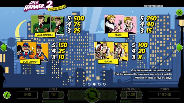 игровой автомат Jack Hammer 2 5