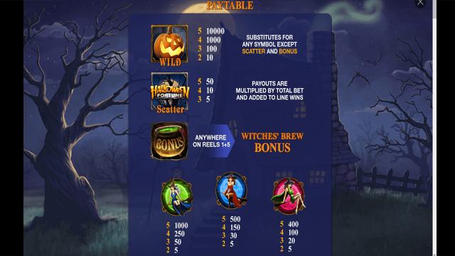 игровой автомат Halloween Fortune 2