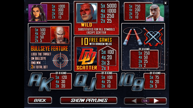 игровой автомат Daredevil 4