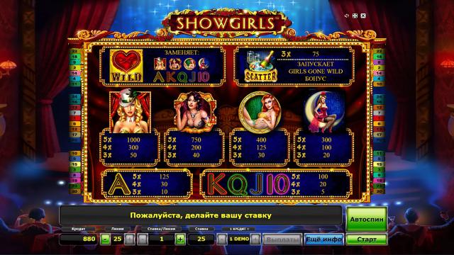 популярный слот Showgirls 7