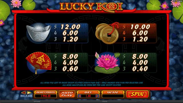 игровой автомат Lucky Koi 5