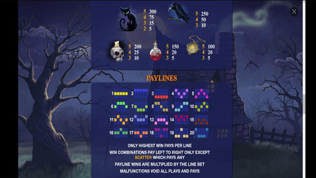 игровой автомат Halloween Fortune 3