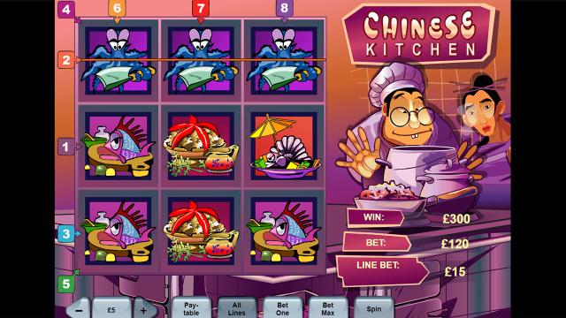онлайн аппарат Chinese Kitchen 10