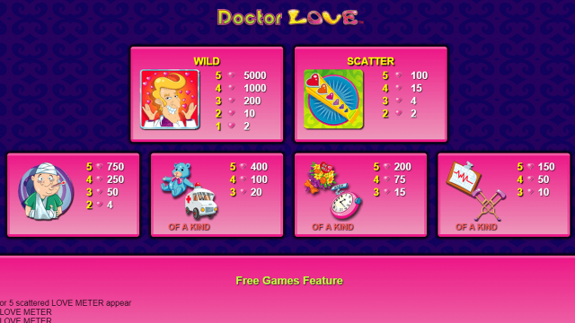 популярный слот Doctor Love 1
