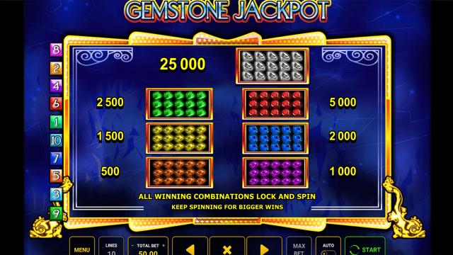 игровой автомат Gemstone Jackpot 5