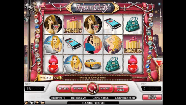 игровой автомат Hot City 9