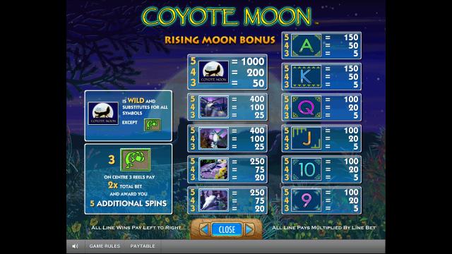 популярный слот Coyote Moon 6