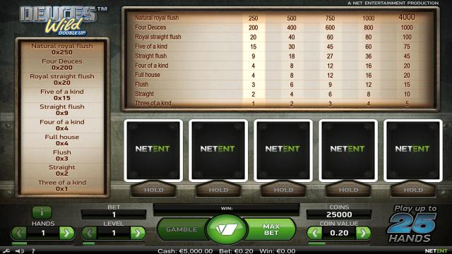 игровой автомат Deuces Wild 1