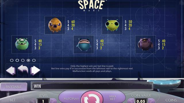 игровой автомат Space Wars 6