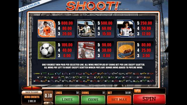 онлайн аппарат Shoot! 7