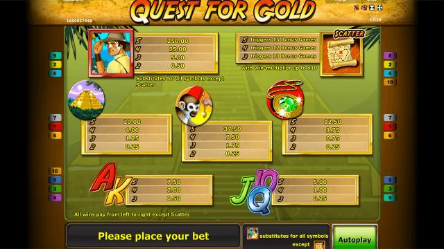 популярный слот Quest For Gold 5