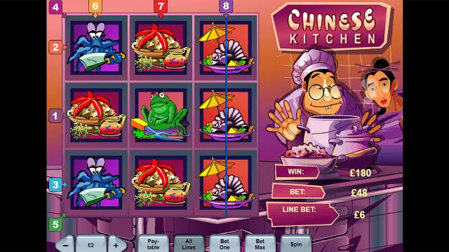 игровой автомат Chinese Kitchen 6