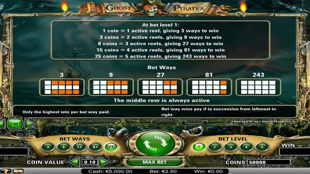 игровой автомат Ghost Pirates 1