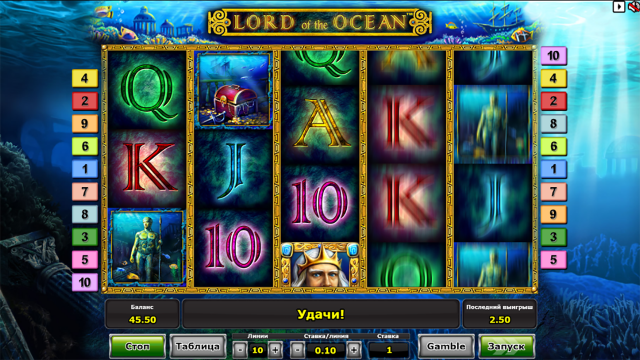 игровой автомат Lord Of The Ocean 7