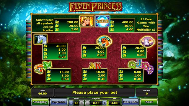 игровой автомат Elven Princess 3