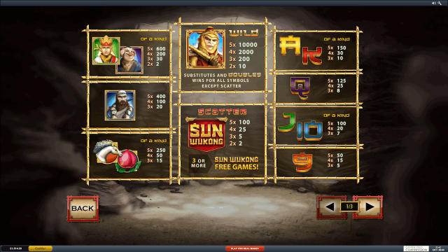 популярный слот Sun Wukong 6