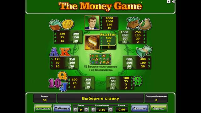 популярный слот The Money Game 4