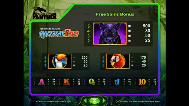игровой автомат Prowling Panther 7