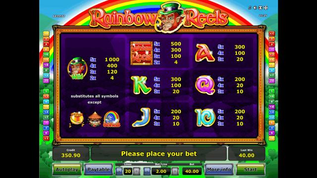 популярный слот Rainbow Reels 7